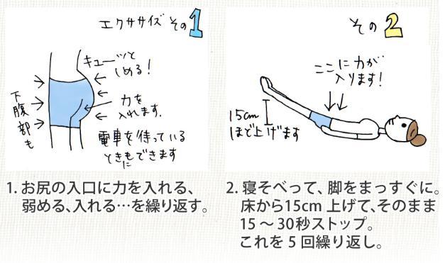膣トレ方法