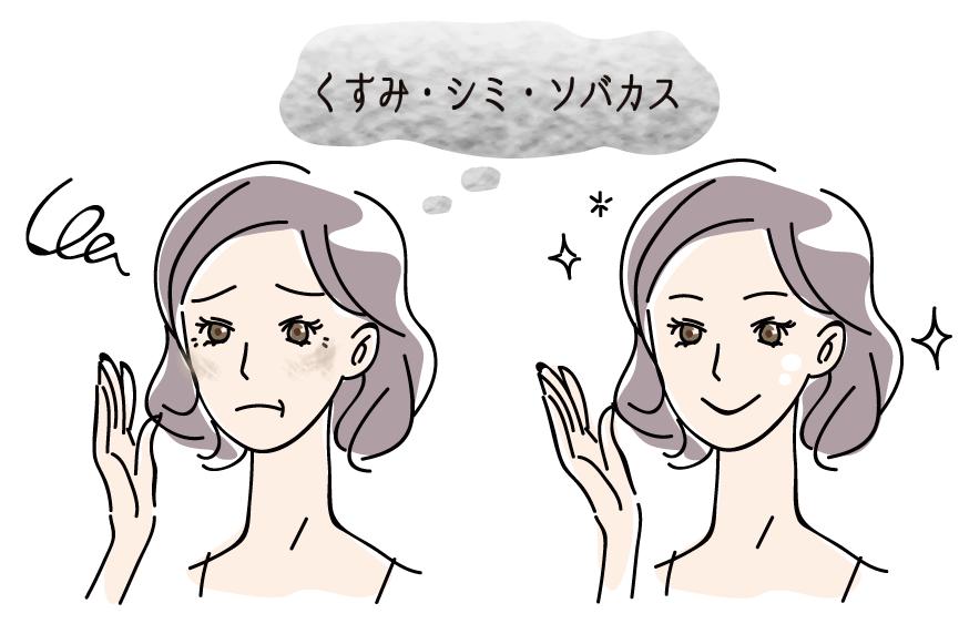シミ・くすみ・そばかす